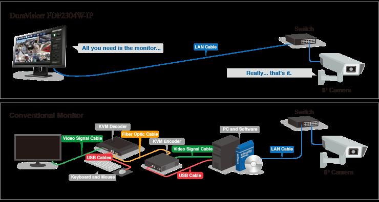 EIZO diagram