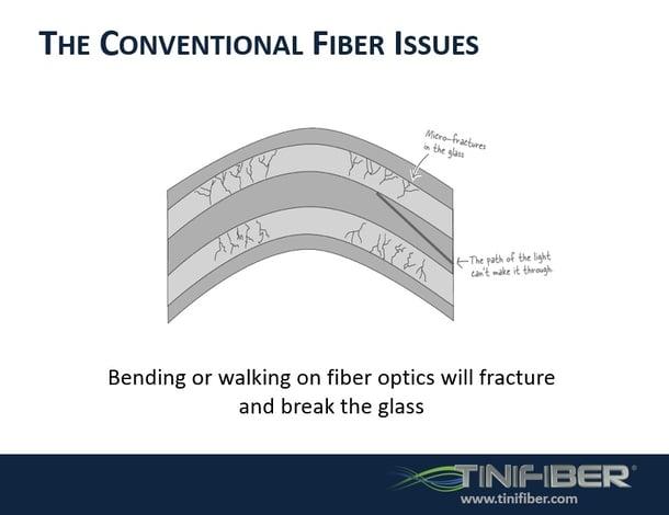 TiniFiber_slide_4